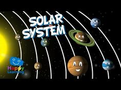 The Solar System Planets | Educational Video for Kids - YouTube