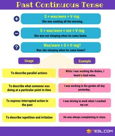 Past Continuous Tense! Learn how and when to use the Past Continuous Tense (or Past Progressive) in English with useful grammar rules, example sentences and ESL printable worksheets. Verbal Tenses, English Grammar Tenses, Teaching English Grammar, English Grammar Worksheets, English Idioms, English Vocabulary Words, English Language Learning, English Lessons, Spanish Grammar