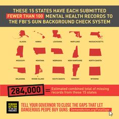 These 15 states have each submitted fewer than 100 mental health records to the FBI's gun background check system. 284,000 is the estimated number of missing records from these 15 states. #gunviolence #gunsafety #gunsense