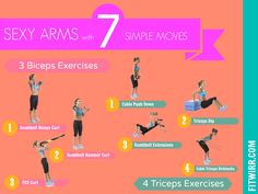 Best arms exercise for women to get sculpted biceps and triceps