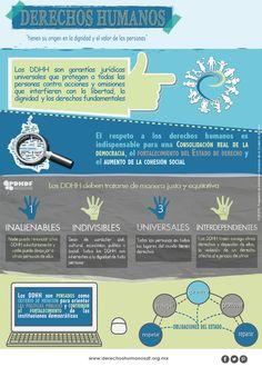 #DerechosHumanos #PDHDF #CDMX