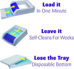 The ScoopFree Ultra Self-Cleaning Cat Litter Box is the self-cleaning box that you can leave alone for weeks at a time. Simply plug in the box and watch it work. The automatic rake system sweeps waste into the covered compartment 5, 10 or 20 minutes after your cat uses the litter box, with a timer that will reset if the safety sensors detect your cat has re-entered the box. The health counter lets you track how many times your cat has used the litter box to quickly identify possible health…