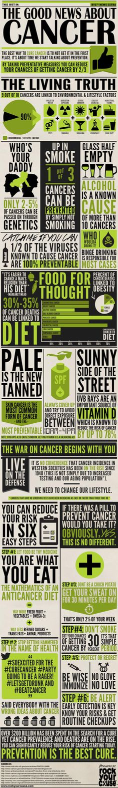 Good News About Cancer - www.tlcforwellbeing.com www.tlcforweightloss.co.za #TLC #health #weightloss