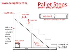 Pallet Steps Plans