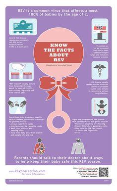RSV Awareness