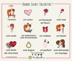 It's Valentine's Day today! In French we say: la Saint-Valentin. With this infographic you'll learn a few words about love in French. Love In French, French Days, Core French, Learn French, French Language Lessons, French Lessons, French Teacher, Teaching French, Valentines Illustration