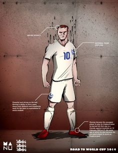 Rooney 01 01 620x805 Fifa World Cup 2014 Amazing Football Player Illustrations