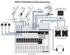 Mixer Behringer XENYX X1622USB (942,00RON) Partysound
