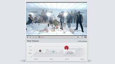YouTube Trends Hero - odopod