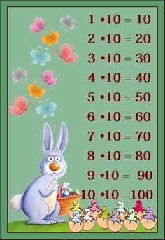 Kislányom másodikos és pár hónapja kezdték meg a szorzótáblával való ismerkedést. Keresgéltem a neten találtam is érdekes oldalakat ahol... Teaching Math, Maths, 9 And 10, Kids Learning, Montessori, Old School, Children, Ideas Para, School Ideas