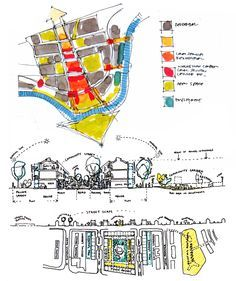 ARC 104 final project-Site Analysis – Art Drawing Tips Site Analysis Architecture, Architecture Concept Diagram, Plans Architecture, Landscape Architecture, Architecture Design, Urban Design Concept, Urban Design Diagram, Urban Design Plan, Urbane Analyse
