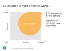 GEのシニアUXリサーチャーが語る、デザインをリーダーシップレベルで管理する5つの原則   Biz/Zine
