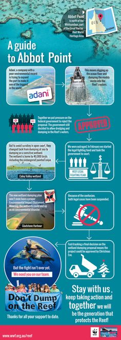 Infographic of Abbot Pt Process - stop dumping on the reef, only to have the QLD government switch to the nearby wetland.