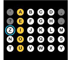 Dextr Keypad