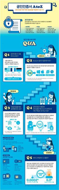 [infographic]'공인인증서'에 대한 인포그래픽