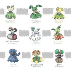 Bellossom's Breed Variations by LeBovaro