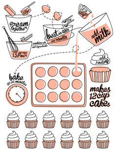 Cupcake Recipe Illustration | Jodi Kostelnik
