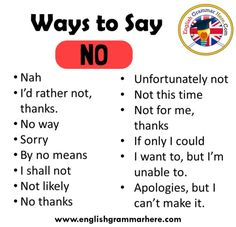 Other Ways To Say in English, Phrases Examples - English Grammar Here English Learning Spoken, Learn English Words, English Phrases, English Language Learning, English Grammar Notes, Essay Writing Skills, Book Writing Tips, English Writing Skills, Writing Words