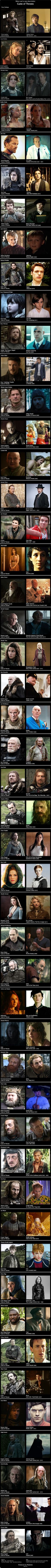 Game of Throne Characters  Where you've seen them before.
