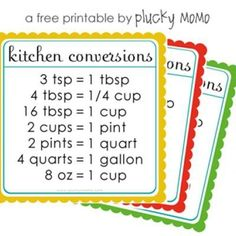 Add this to the recipe book.FREE printable Kitchen Conversion Chart via Plucky Momo - these are useful. Chefs, Kitchen Conversion, Comida Latina, Tips & Tricks, Baking Tips, Kitchen Hacks, Kitchen Recipes, Kitchen Ideas, Things To Know