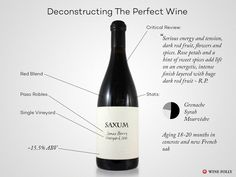 Deconstructing the 'Perfect' wine. http://winefolly.com/tutorial/deconstructing-perfect-wine/