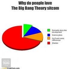 We <3 Sheldon. Don't you?