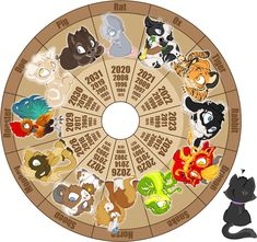 Chinese Zodiac chibi wheel by Daffupanda.deviantart.com on @deviantART