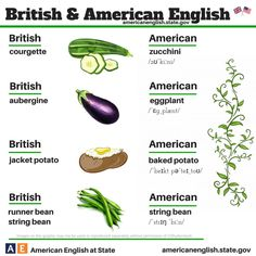 British Vs American English Differences - Look at the cooky differences between British and American English! British was brought to American soil with the settlers. English Tips, English Idioms, English Words, English Lessons, English Grammar, Learn English, Better English, Education English, English Class