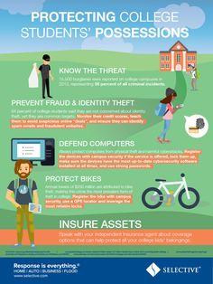Do college students need renters insurance?  www.sta.cr/2tNJ4