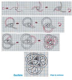 Oscillate~Zentangle