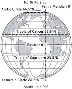 World map with longitude and latitude tropic of cancer and a glossary of global geographic terms including definitions of longitude latitude and other mapping words gumiabroncs Choice Image