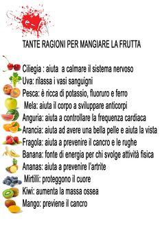 Mangiare la frutta fa bene!