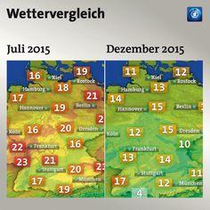 Wettervergleich