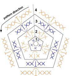 Large crochet pentagon