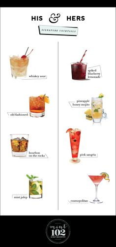 Ringing in 2014 with Some Delicious Signature Cocktail Ideas