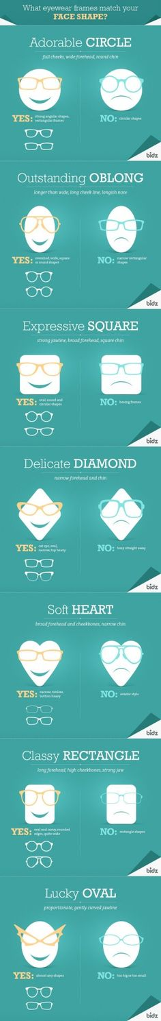 how to match eyewear frames with your face shape, spectacles frames for men