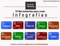 10 Herramientas para crear infografías | Grupo de Nuevas Tecnologías de la SoMaMFyC