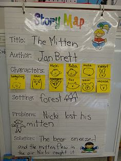 The Mitten Story Map....also good idea to laminate and make erasable and re-doable for any story
