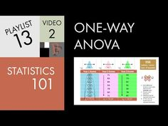 Statistics 101: ANOVA, A Visual Introduction - YouTube