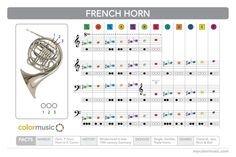 How to play the French horn in ColorMusic.