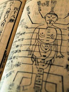 Acupuncture at IPMR-LIVE WELL MIND BODY AND SPIRIT