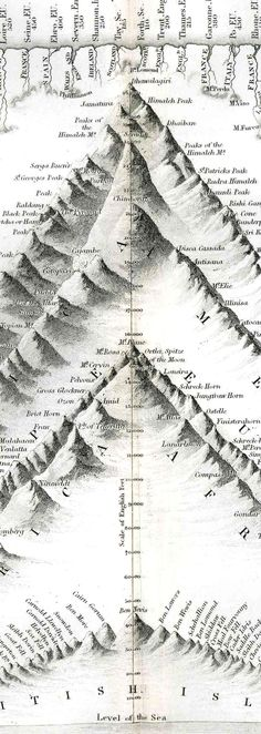 """A View of the Comparative Lengths of the Principal Rivers and Heights of the Principal Mountains in the World"", published by Orr & Smith in London (1836), featuring 44 rivers and a hundred or so mountains."