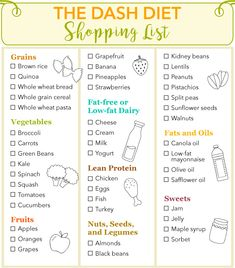 The dash diet shopping list foods and shopping list for lowering high blood pressure dietplan Dash Diet Meal Plan, Dash Diet Recipes, Keto Diet Plan, Diet Meal Plans, Ketogenic Diet, Dash Diet Food List, Easy Diet Plan, Healthy Diet Plans, Diet Plan For Weight Loss