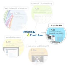 Why is Assistive Technology Important?