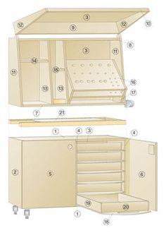 werkzeugwagen holz pinterest werkstatt werkstatt werkzeuge und selber bauen. Black Bedroom Furniture Sets. Home Design Ideas