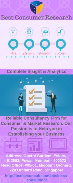Best Consumer research- We relealize best consumer need and Market research. We also help client for Market expansion. Consumer Marketing, Market Research, The Expanse, Mumbai, Singapore, Insight, Management, Gardens, Success