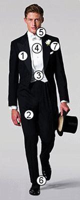 Black Tie Guide   Etiquette: White Tie Definition