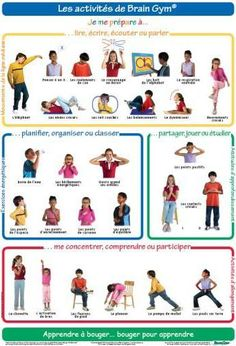 Education kinesthésique, Brain Gym et apprentissages des enf Brain Gym For Kids, Kids Gym, Yoga For Kids, Exercise For Kids, Exercise Activities, Brain Activities, Motor Activities, Physical Activities, Movement Activities