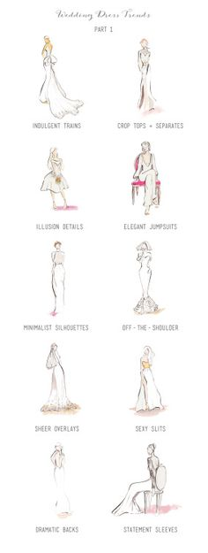 Fashion in Infographics — Wedding Dress Trends 2015