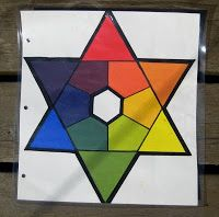 Color Star and Complex Color Wheel Mrs.: the bucket of lessons Color Wheel Lesson, Color Wheel Projects, Colour Wheel, Art Projects, Teaching Colors, Teaching Art, Art Education Lessons, Art Lessons, Secondary Color Wheel